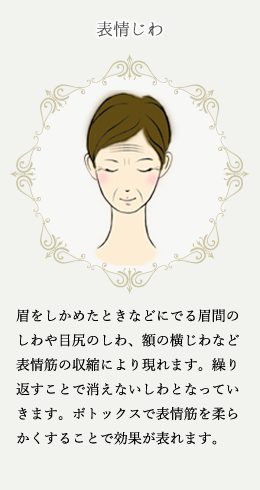 しわ・たるみ(1)