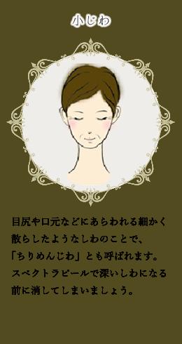 しわ・たるみ(2)