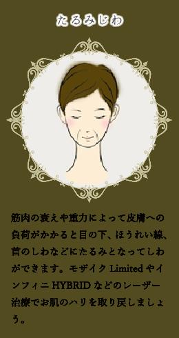 しわ・たるみ(3)